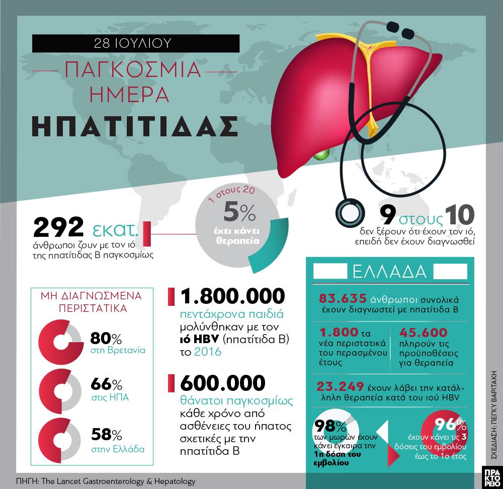 hipatitis2